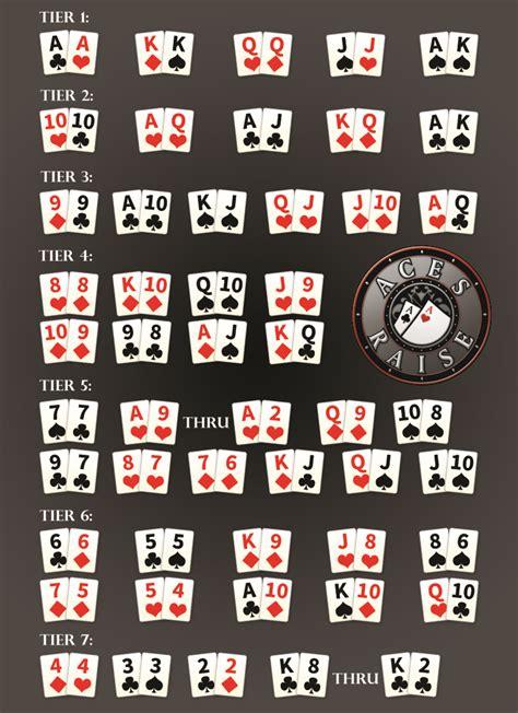 poker strategy tools aces raise