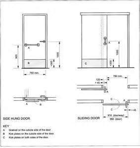 Commercial Kitchen Design Standards door handles height google search doors pinterest
