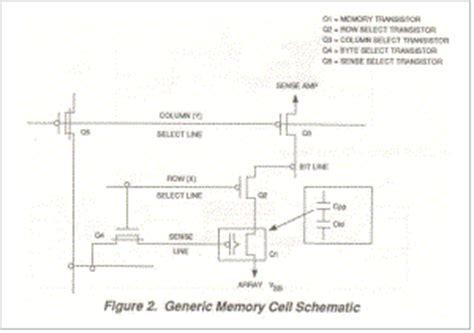 memory layout engineer dieter tank electronic engineering