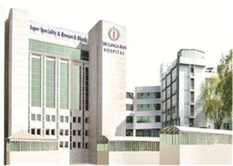ganga ram hospital new delhi dr j p s sawhney sir gangaram hospital india chief