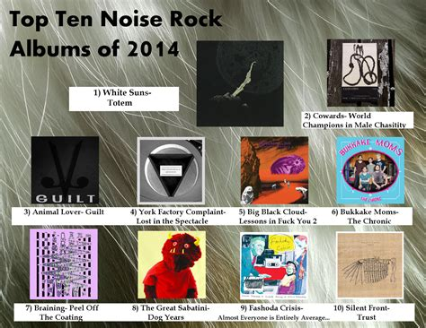 noise rock procurement records pseudo label and review top ten