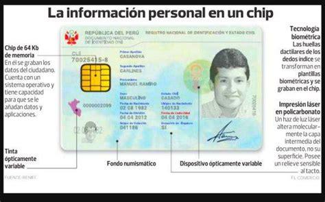 que numero de dni se esta pagando el suaf pasaporte y dni con chip evitar 225 n fraudes y agilizar 225 n los