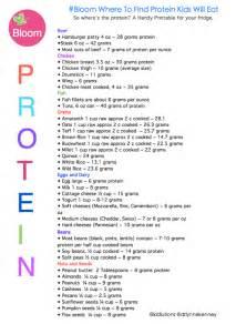 diet list for kids diet list 2016
