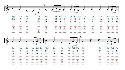 ed sheeran perfect waltz perfect symphony ed sheeran guitar tab easy music