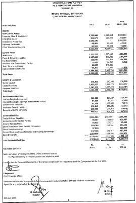 interim financial report template budget 2016 sri lanka pdf calendar template 2016
