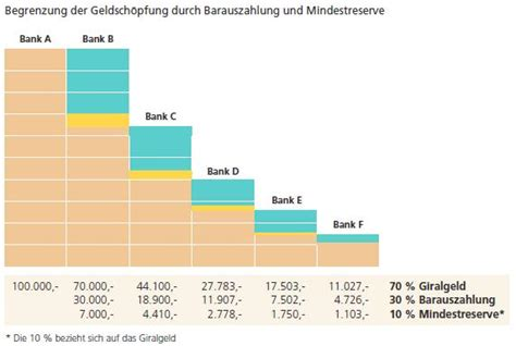 amerikanische bank in deutschland meudalismus bankenkrise die amerikanische bankenkrise