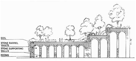 coloring pages hanging gardens of babylon water conservation technologies