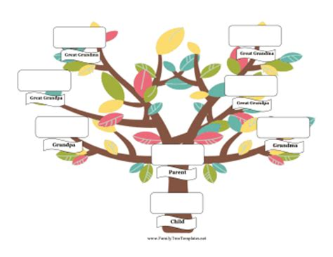 single parent family tree template