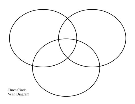 three ring venn diagram 3 circle venn diagram template onlinecashsource