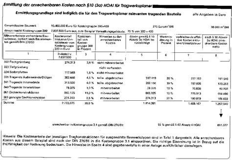 Muster Rechnung Hoai Tragwerksplanung So Ermitteln Sie Die Anrechenbaren Kosten Nach 167 10 Absatz 3a Hoai