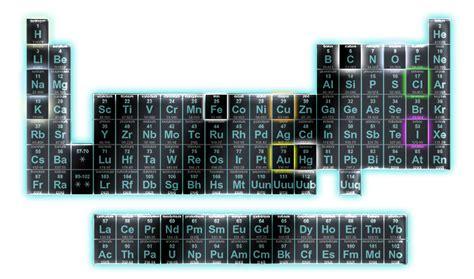tavola periodica elementi da stare elementi guardiani