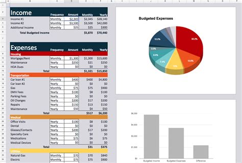 simple personal budget template simple personal budget vertom