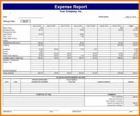 monthly expense report template 5 free expense report template expense report