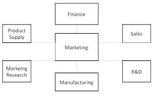 Sc Johnson Mba Internship by Strategy And Technology 인사 전략 기술 091512 회사
