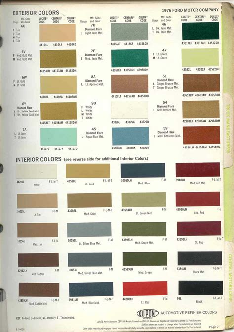 dupont imron paint color chart html autos post