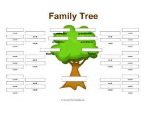 familytree template this family tree is designed to include aunts uncles and