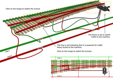 model railway track wiring diagrams 58d0d4b4a23b148e1d598250d7ca8e12 jpg wiring diagram