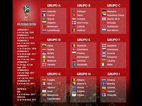 Calendario Partidos Colombia Eliminatorias Mundial 2018 Calendario Eliminatorias Rusia 2018 Eliminatorias