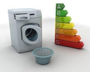 Mesin Cuci Watt Rendah tips hemat listrik dengan memperhatikan watt mesin cuci