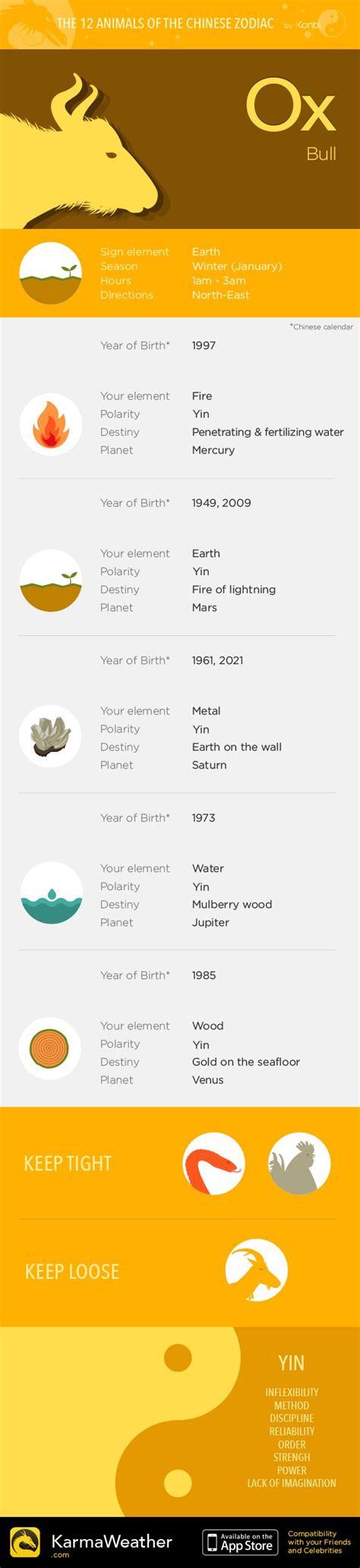 25 best ideas about chinese zodiac rabbit on pinterest