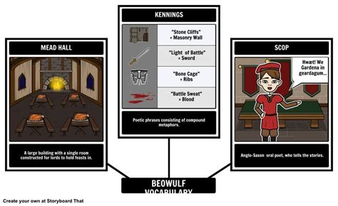 beowulf key themes 23 best beowulf images on pinterest beowulf storyboard