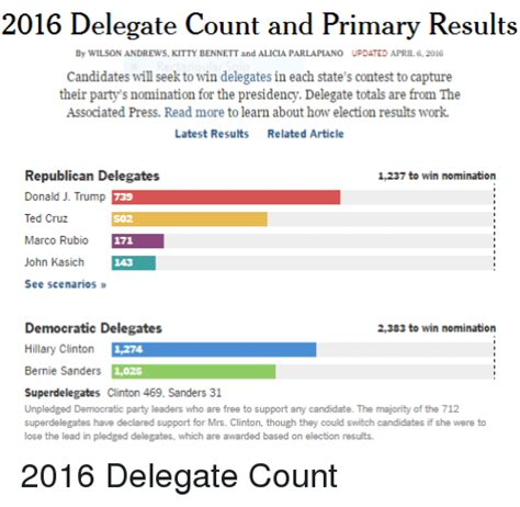 2016 delegate count and primary results the new york times 2016 primary election delegate count