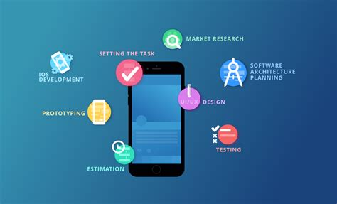 mobile apps for the ultimate guide to creating a mobile application