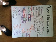 diagram engage new york 1000 images about engage ny math on multiplication anchor charts and common cores