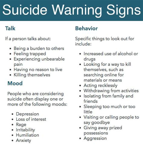 Warning Signs After Section by Here S How To Help Someone Who S Suicidal Warning Signs