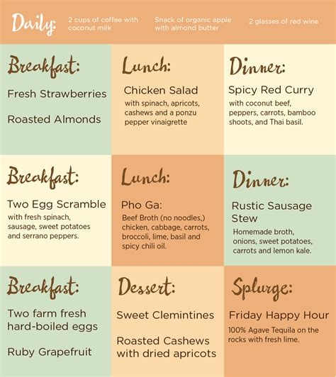 preplanned calendar meals for low calorie vegetarian diet plan to