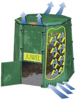 Thermo Komposter Selber Bauen 4716 by Komposter Holz Oder Metall Kaufen Neudorff Und Juwel