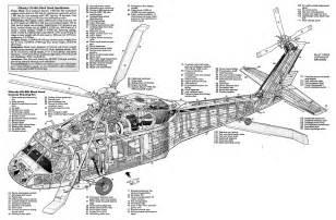 cutaways ed forums