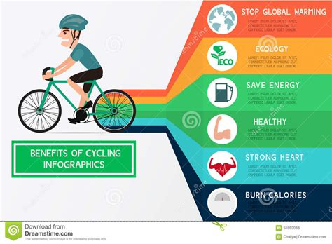 8 Benefits Of A Bike by The Benefits Of Cycling Infographics Stock Vector