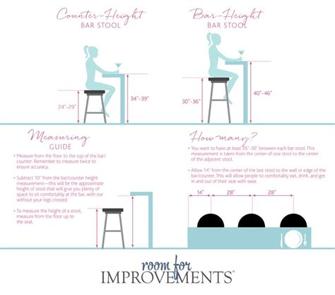 Standard Bar Stool Seat Height by How To Choose The Right Bar Stool Height Improvements