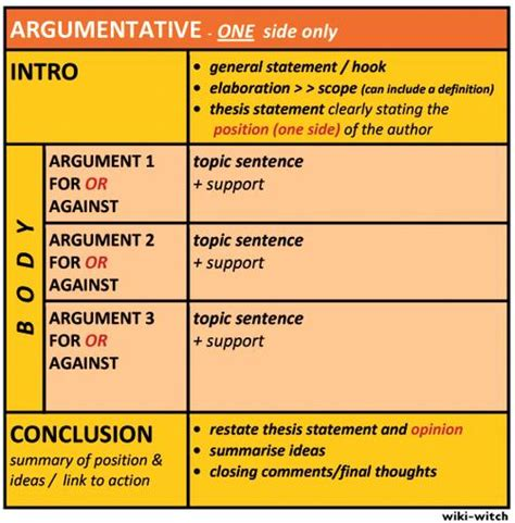 Writing And Argumentative Essay by 8 Write Your Paper Argumentative Essay