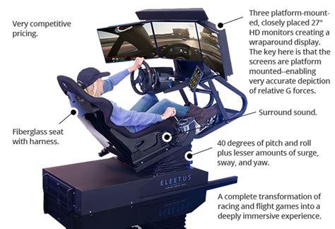 motion simulation room unique brand new entertainment eleetus simulators both eleetus motorsport and eleetus