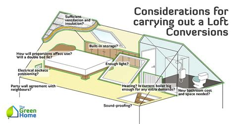 Garage Storage Loft Plans guide to loft conversions the green home