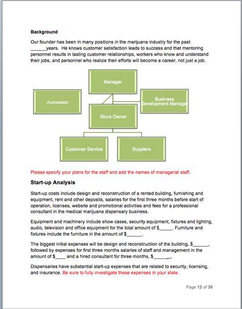 medical marijuana business plan sle pages black box