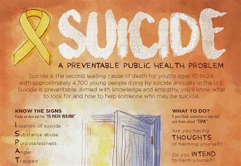 suicide awareness handout  nata