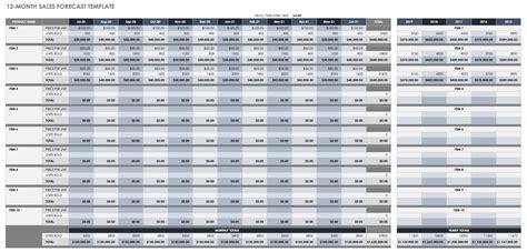Free Sales Pipeline Templates Smartsheet Sales Template Excel