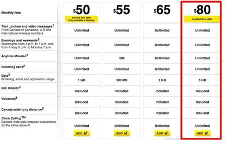 fido promo unlimited canada wide plan for 80 month 3gb