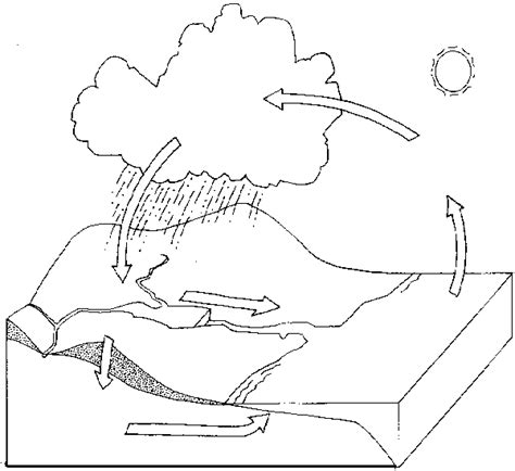 coloring page of water cycle water cycle coloring pages coloring home