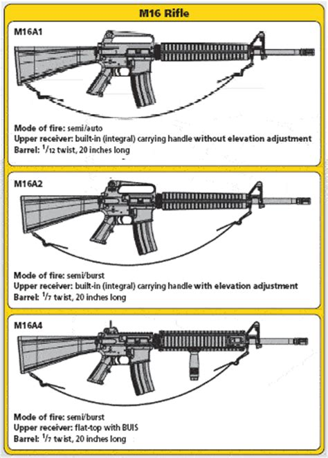 m 16 rifle 5.56mm