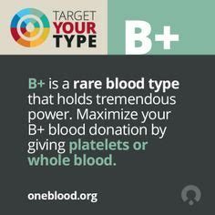 1000+ images about blood type facts on pinterest | blood