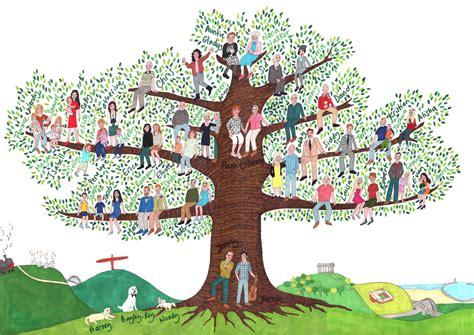 Tree Family pam s family tree karuski yahoo