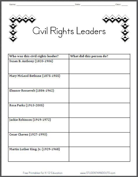 Social Studies Grade 4 Worksheets by Civil Rights Leaders Table Graph Chart Worksheet For Grade