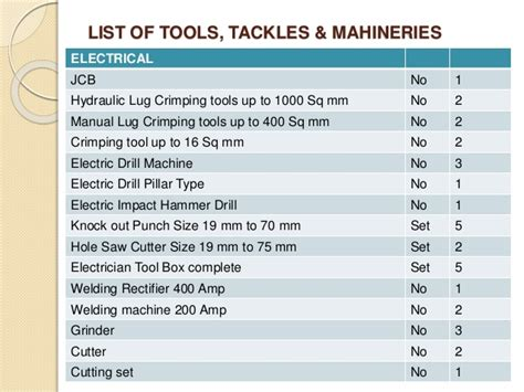 Electrician List by The Gallery For Gt Electrician Tools List
