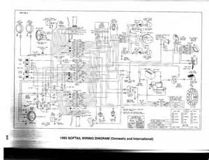 Fuel Injection System Journal Pdf Harley Wiring Diagrams Pdf Wiring Diagram Schematics