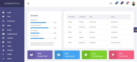 22 Bootstrap 4 Material Design Premium Free Reactjs Admin Templates Pixinvent React Chat Template