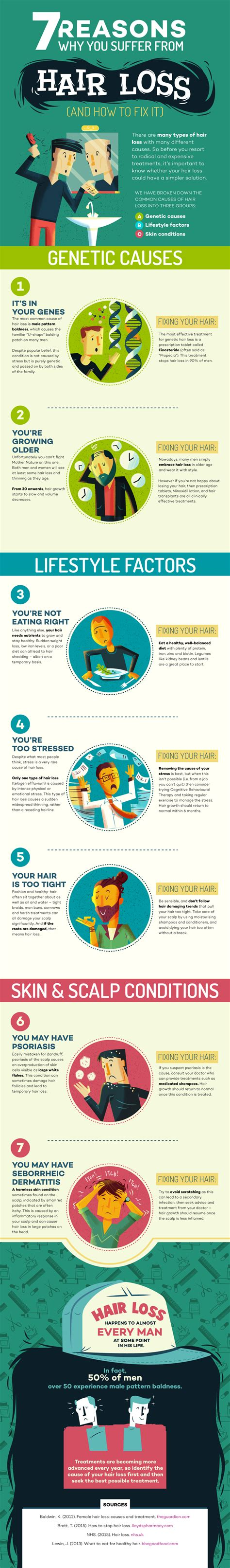 7 Reasons Bald Are by 7 Reasons Why You Suffer From Hair Loss Infographic